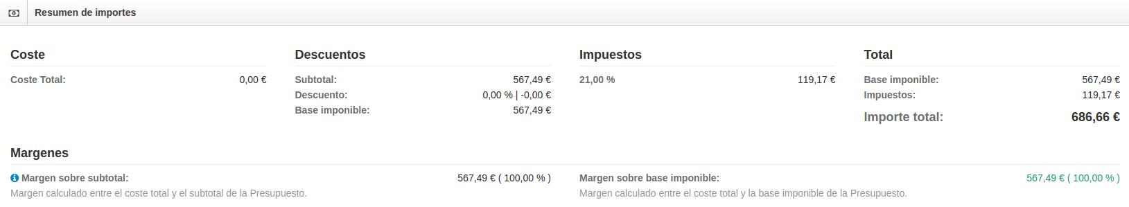 Presupuesto-capitulos-5